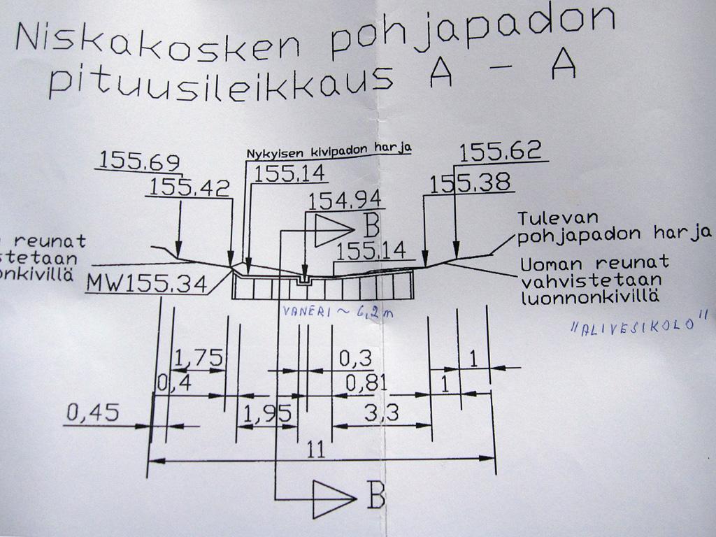 Kolkkujoen kunnostussuunnitelma